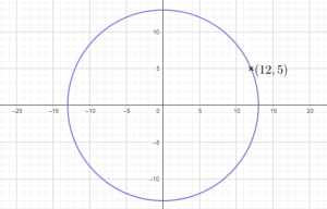 Circle Graphs and Tangents Worksheets | Questions and