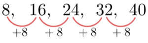 New Linear Sequence Quadratic Sequence