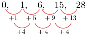 Quadratic Sequence Find Second Common Difference