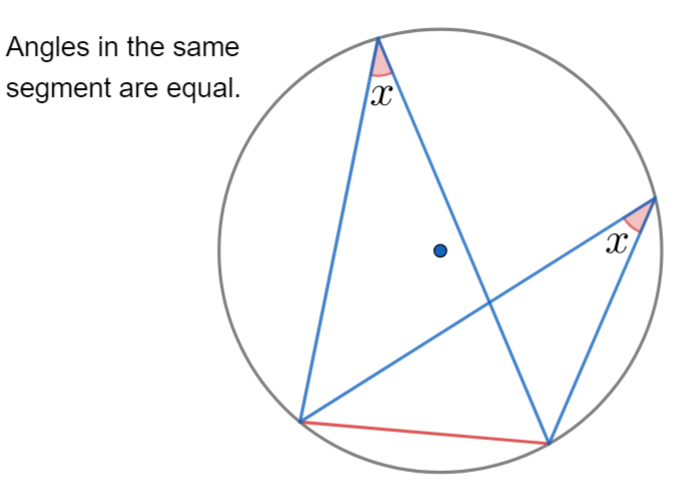Circle Theroms Maths Questions | Worksheets and Revision | MME