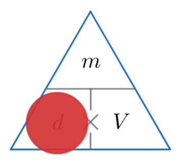 Density Mass Volume Revision | Maths Made Easy