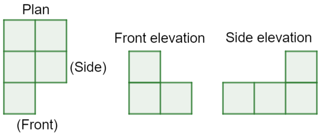 Projections, Plans and Elevations