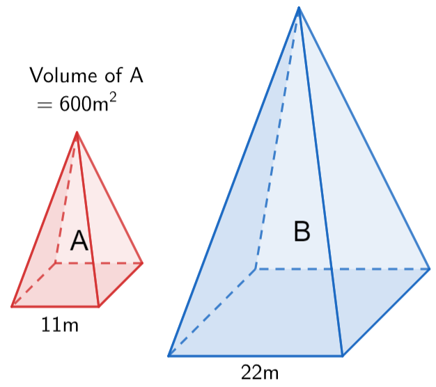 Similar Shapes And Enlargements Revision Maths Made Easy