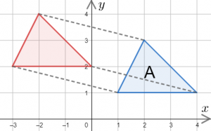 Transformations Revision   Maths Made Easy Resources