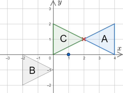 Invariant Points