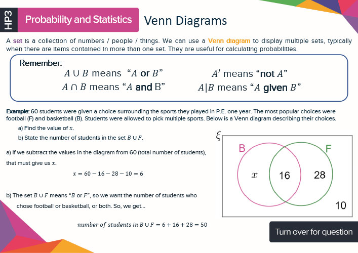 GCSE Maths Bundle Preview Image