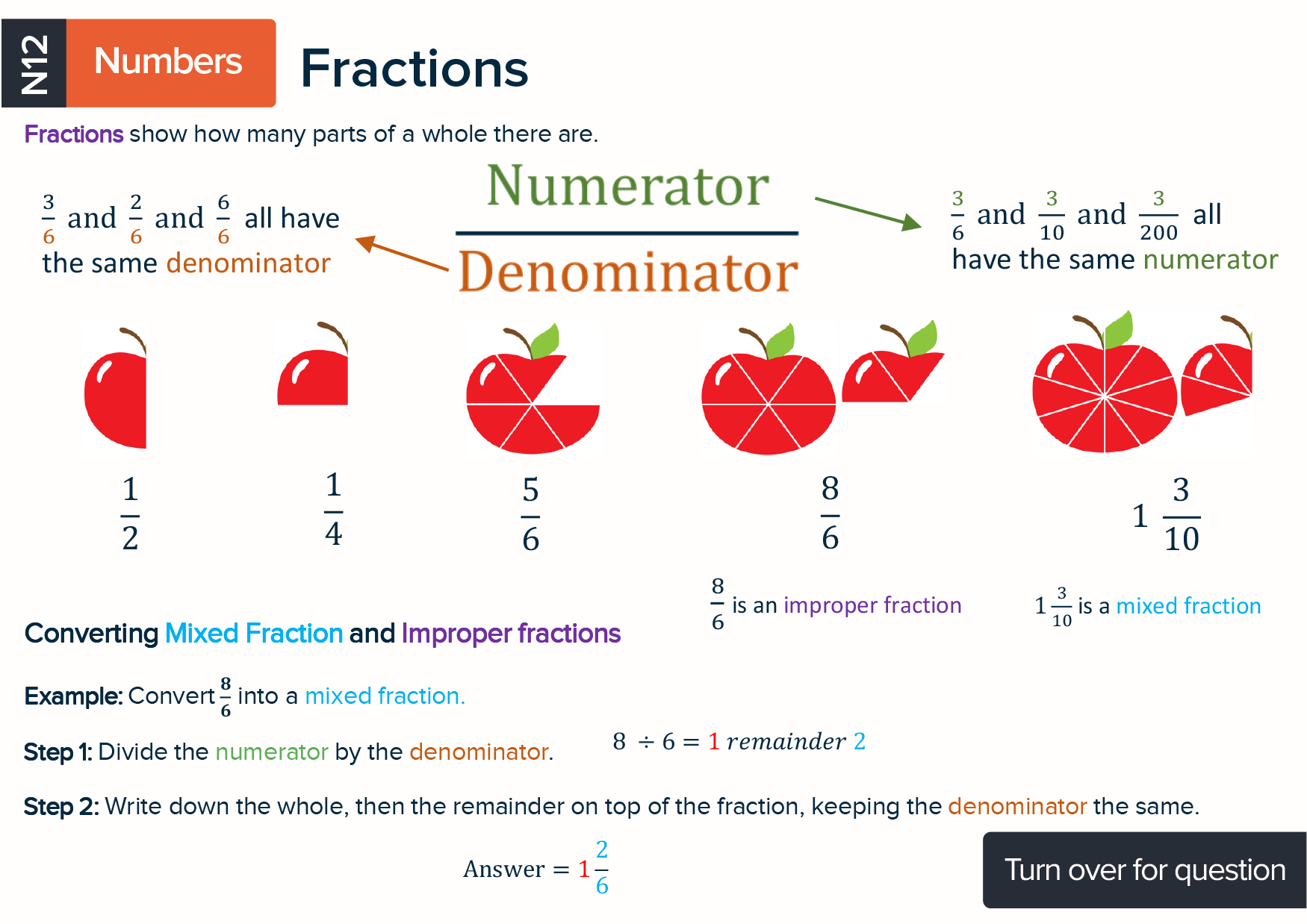 KS3 Maths Revision Cards Preview Image
