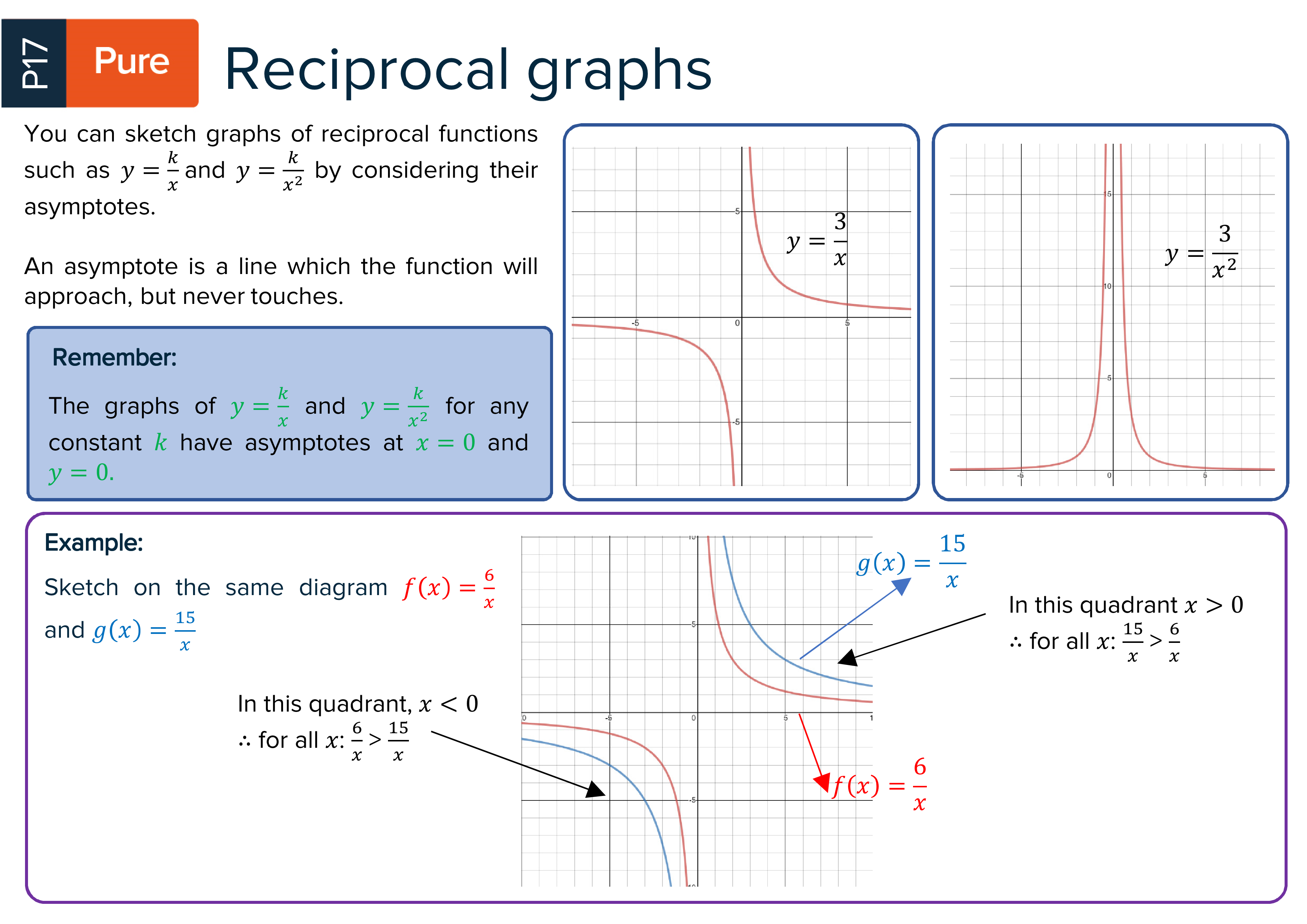 A Level Maths Revision Cards Preview Image