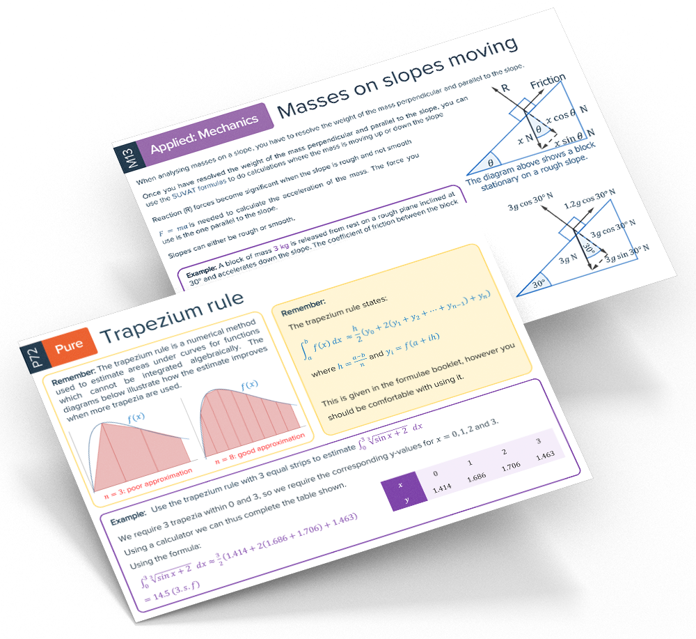 A Level Maths Revision Cards Feature Image