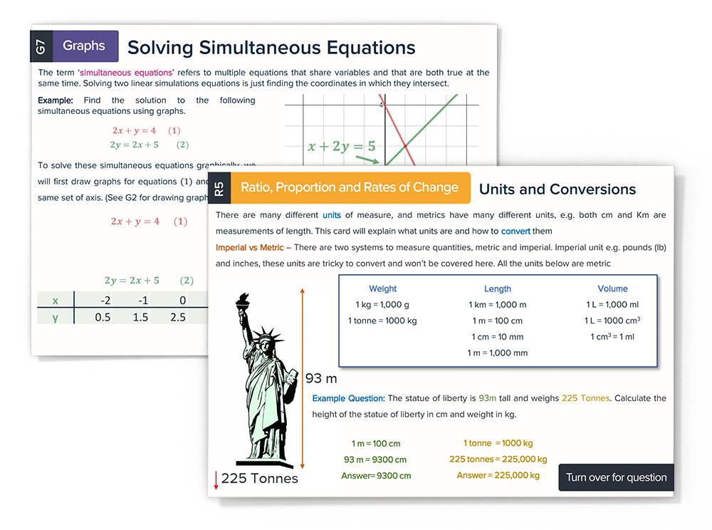 KS3 Maths Revision Cards Feature Image