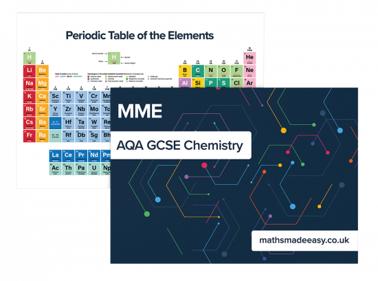 GCSE Chemistry Revision Cards Feature Image