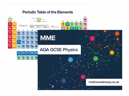 GCSE Physics Revision Cards Feature Image