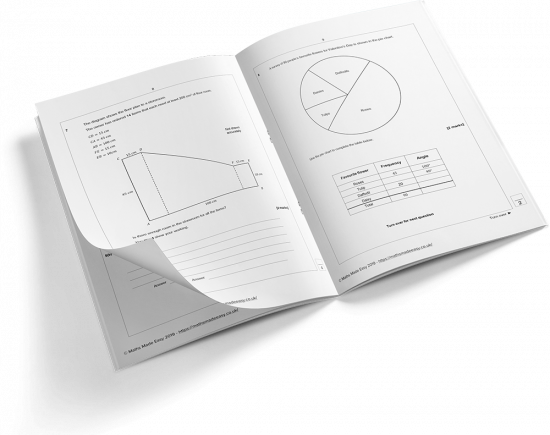 KS3 Maths Papers Feature Image