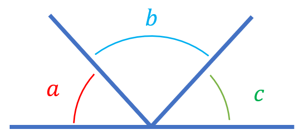 Angles on a straight line 180 degrees