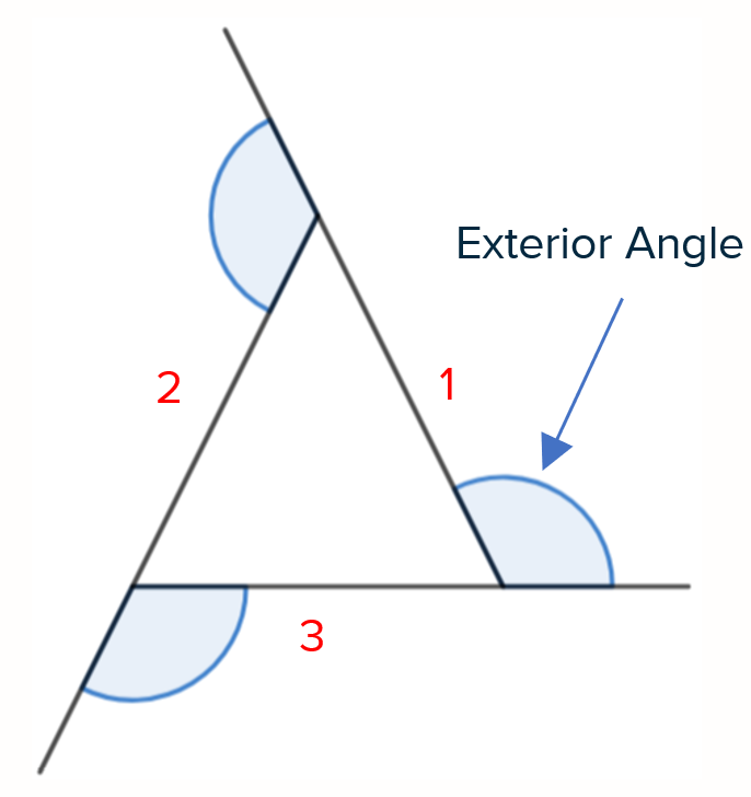 Interior and Exterior Angles Worksheets Questions and Revision MME
