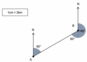 bearings example 5 answer