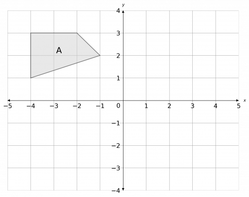 invariant points example 2