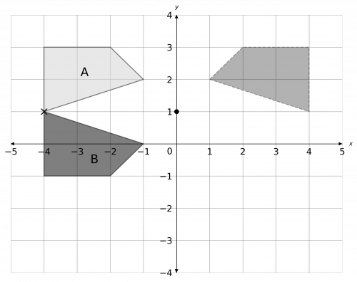 invariant points example 2 answer