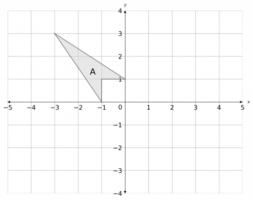 invariant points example 3