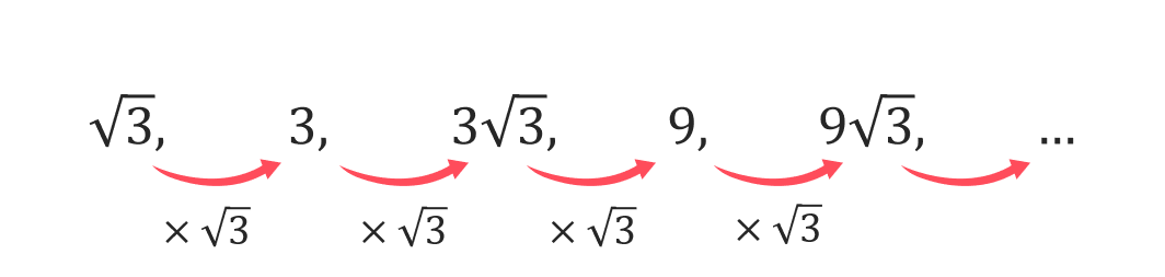 Common Difference Of Geometric Sequence Involving Surds