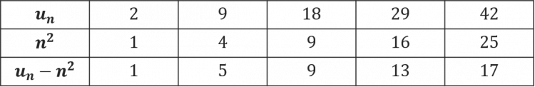 Quadratic Sequence Table Of Values