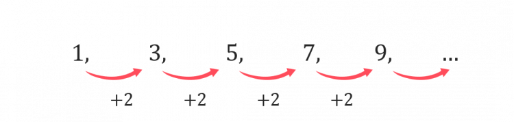 New Linear Sequence From Quadratic Sequence Find n And Constant Coefficient an+b