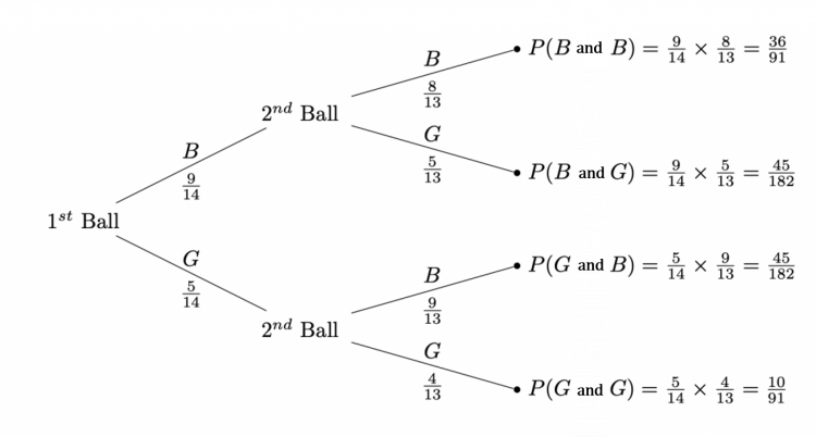 probability tree diagrams example 4 answer