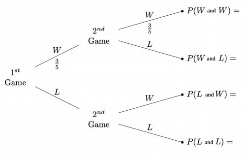 probability tree diagrams example 5