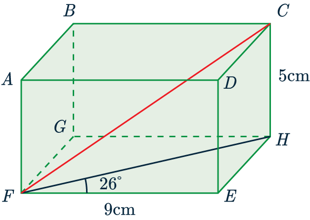 3D Trigonometry Image 2