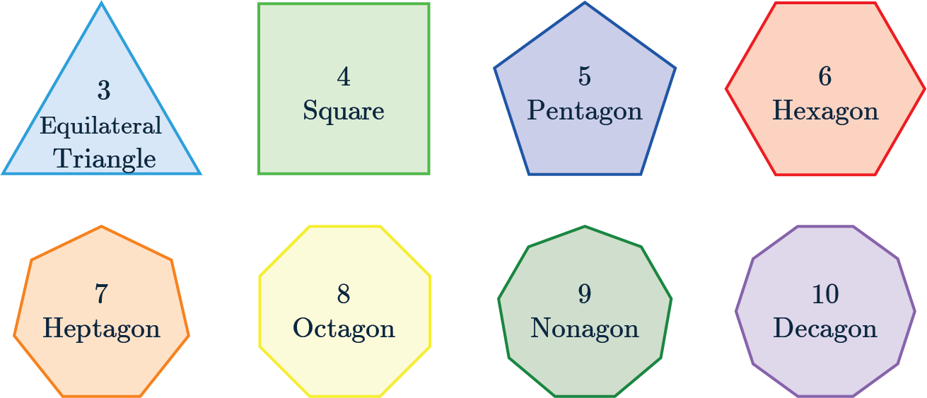 2D Shapes needed for GCSE Maths