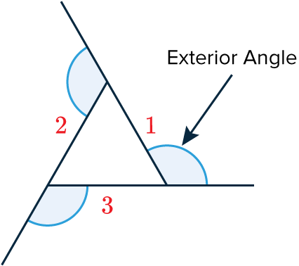 how to calculate exterior angles