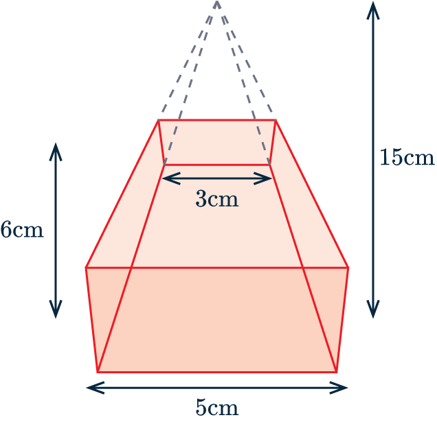 volume of frustums pyramid example