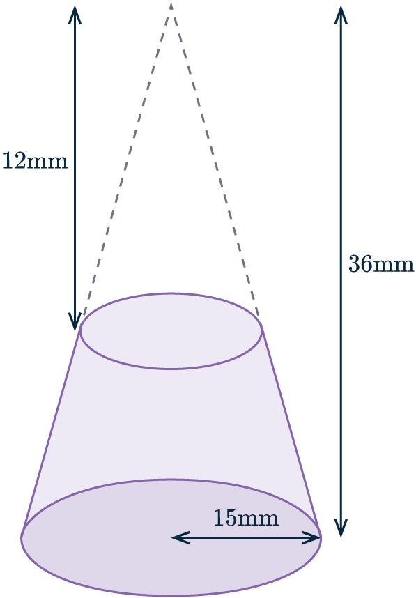 volume of frustums cone example