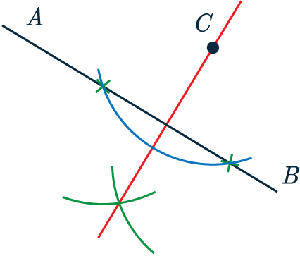 perpendicular line from a point