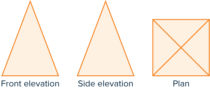 plan side and front elevation pyramid