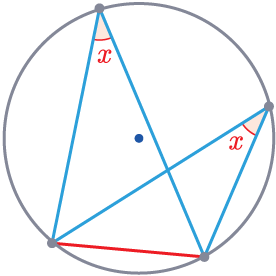 equal angles in a segment