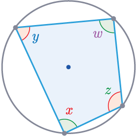 opposite angles in cyclic quadrilateral equal