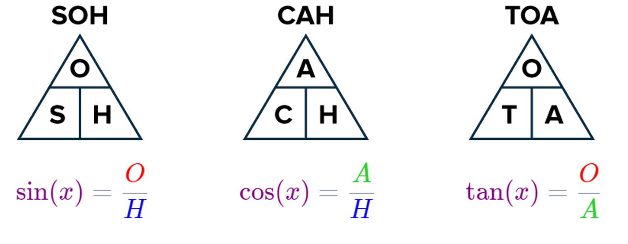 SOHCAHTOA Equations Triangles