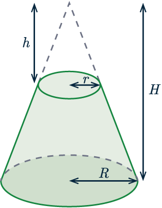 volume of frustums cone